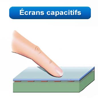 ecran capacitif